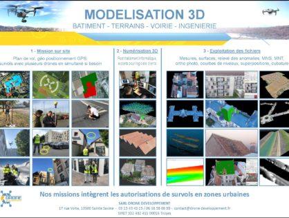 Photogrammétrie par Drone Développement